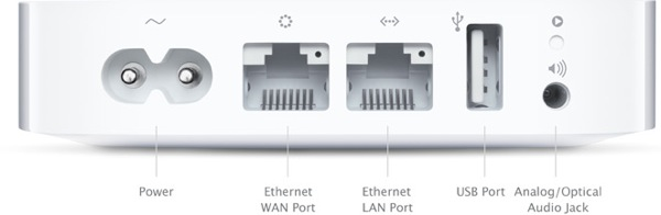AirPort Express ports overview